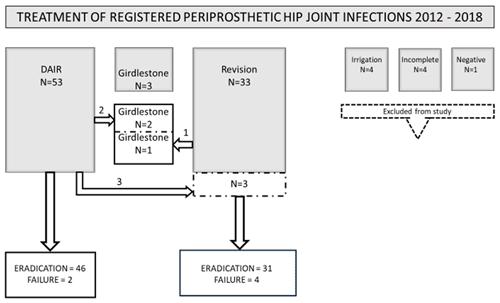 https://jbji.copernicus.org/articles/6/219/2021/jbji-6-219-2021-f02